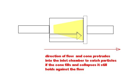 In line fuel filter direction - Page 1 - General Gassing - PistonHeadsPistonHeads