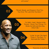 inspirational quotes kunal dwayne lessons johnson motivational chandigarh life bansal