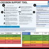 Covid 19 NHS decision support tool - Page 1 - News, Politics & Economics - PistonHeads